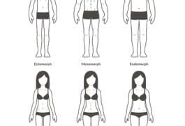 Indian Diet Plan For Ectomorph, Mesomorph and Endomorph Body Types