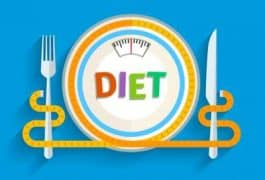 Indian version of Zone Diet For Weight Loss