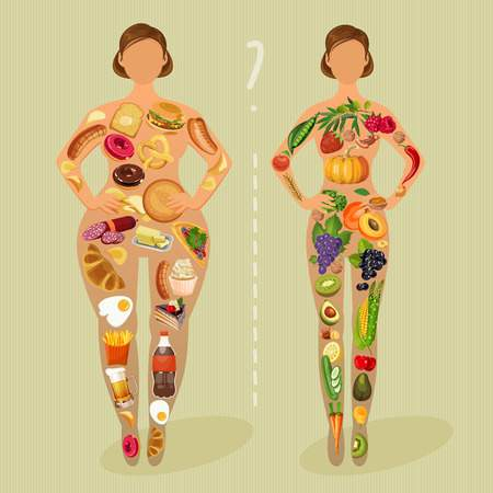 Indian Gm Diet Reviews On Weight Loss Its Effects And Side Effects