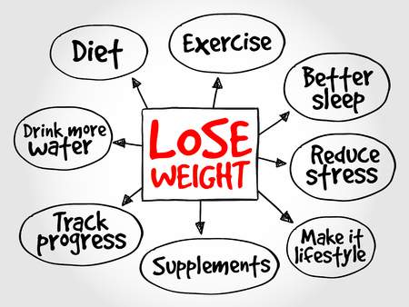 Indian Version of Cambridge Weight Plan for Weight Loss