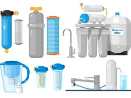 Best Water Purifier in India For Home Use (How to choose The right water Purifier ?)
