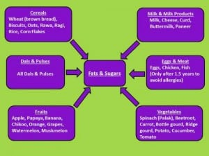 indian diet plan for toddlers 2