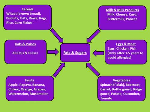 indian diet plan for toddlers 2 jpg