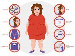 PCOD me kya khayein ? PCOS diet tips in Hindi ( पीसीओएस आहार टिप्स)